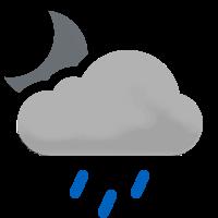 rainshowers_night